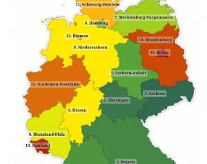 Ausschnitt der Ergebnis-Übersicht des Bildungsmonitors (Bild: Bildungsmonitor 2013). www.insm-bildungsmonitor.de