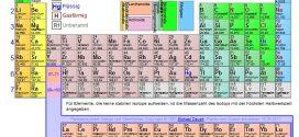 Praktisch: Interaktives Periodensystem der Elemente auf neuer Seite «ptable.com»