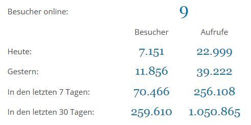 Die News4teachers-Statistik von heute, 23. Juni 2016, 16 Uhr.