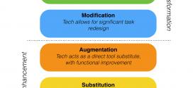 Creating Products – kreativ-produktives Lernen mit Tablets im Fremdsprachenunterricht