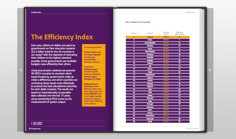 """Deutschland unter ferner liefen: Screenshot aus dem """"effiziency index""""."""